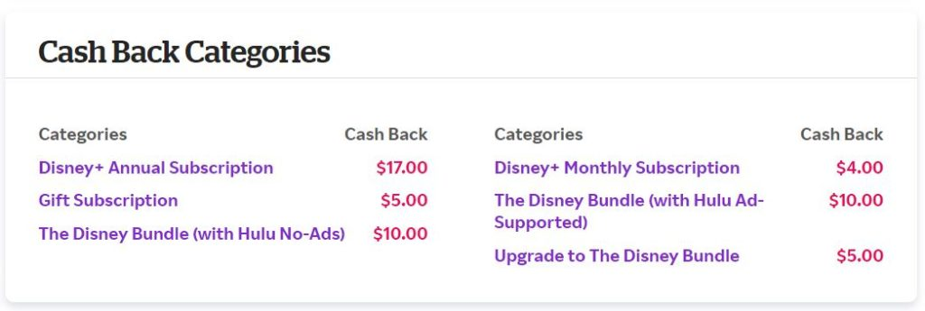 Rakuten Disney Plus